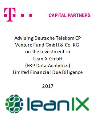 Telekom Lean