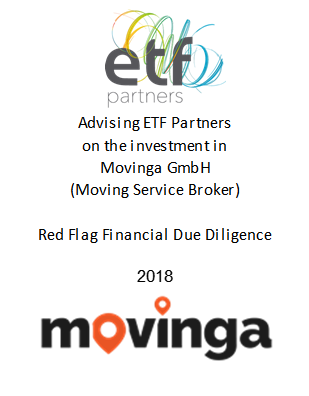 etf movinga